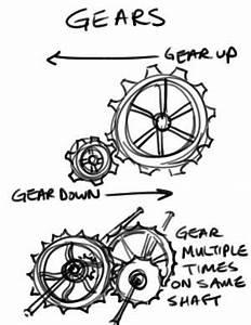How To: Convert a Nerf Gun to Steampunk (full tutorial ...