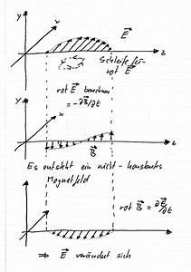 Feldstärke Berechnen : die maxwellgleichungen fast ohne formeln 3 wir bauen eine welle hier wohnen drachen ~ Themetempest.com Abrechnung