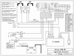 Wiring Diagram Ninja 250