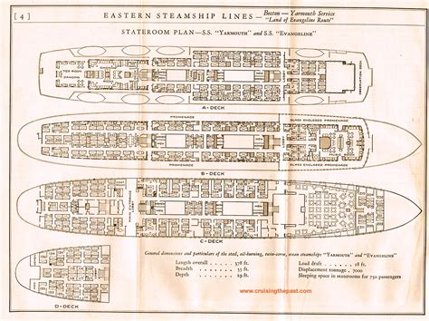 eastern steamship company boats on the eastern seaboard cruising the past