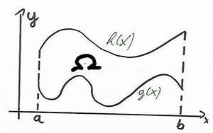 Doppelintegrale Berechnen : mp mehrfachintegrale teil i matroids matheplanet ~ Themetempest.com Abrechnung