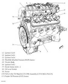 similiar chevy silverado engine diagram keywords 2002 chevy tahoe engine diagram 2014 5 3 engine diagram get