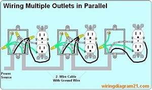 Multiple Receptacles On 1 Circuit