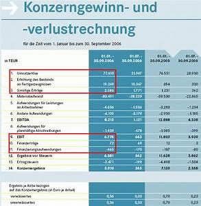 Ebit Berechnen : aleo solar ag deutschland wertpapier forum ~ Themetempest.com Abrechnung