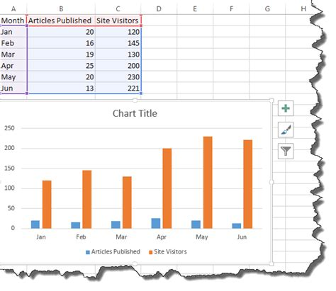 creating advanced charts excel tutorial