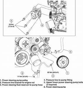 Fig  Showing The Power Steering Pump  Hoses And Reservoir
