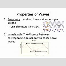 Ppt  Electrons In Atoms Powerpoint Presentation Id1589075