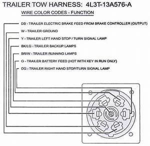 Ford 7 Pin Round Trailer Plug Wiring Diagram Round Pin