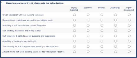 Retail Questions by Performance Magazine Customer Satisfaction Survey Alshaya