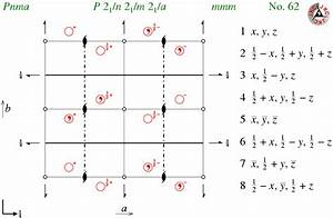 Tikz Pgf - Are There Packages To Plot Space Group Diagrams - Tex