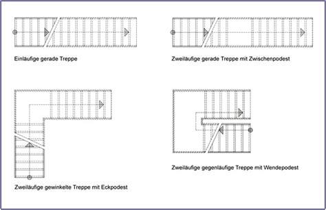 Treppe Mit Zwischenpodest by Zweil 228 Ufige Gewinkelte Treppe Mit Zwischenpodest Berechnen