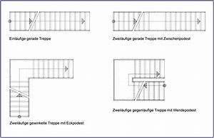 Treppe Mit Podest Berechnen : zweil ufige gewinkelte treppe mit zwischenpodest berechnen ~ Lizthompson.info Haus und Dekorationen