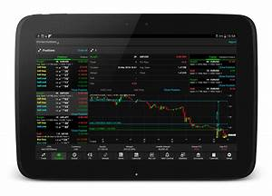 Fxcm Stock Price Chart Netdania Stock Forex Trader Android Apps On Google Play
