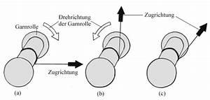 Schwerpunkt Berechnen Physik : physikalische experimente mechanik ~ Themetempest.com Abrechnung