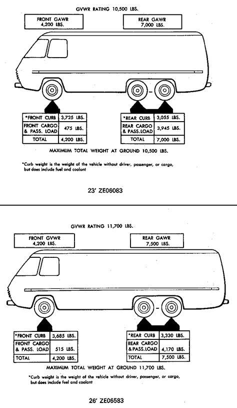 gmc motorhome royale floor plans 1976 gmc motorhome floor plans
