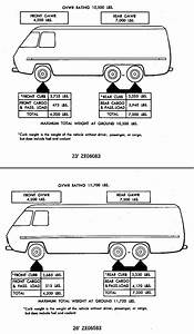 Coachman Motorhome Wiring Diagrams  Coachman  Free Engine Image For User Manual Download