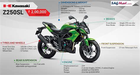 Kawasaki Z250sl Image by Kawasaki Z250sl Price India Specifications Reviews Sagmart