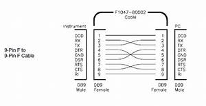 Retrieving Data From Agilent 34401a Digital Multimeter
