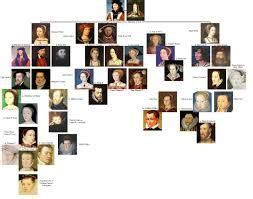 Family Tree 39 S House Collection 237 Best Images About Antoinette On