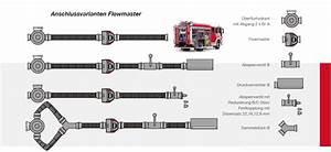 Durchflussmenge Berechnen Druck : flowmaster brandschutztechnik m ller gmbh ~ Themetempest.com Abrechnung