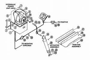 Hydraulic Trim Tab System Parts Archives