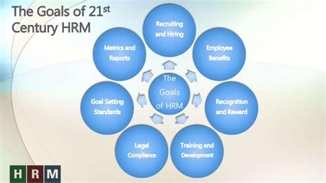 importance  human resource management  st century