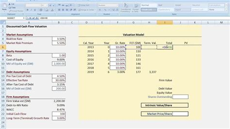 Discounted Cash Flow (part 1 Of 2)