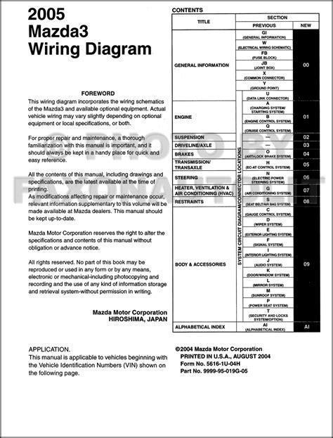 Mazda Wiring Diagram Manual Original