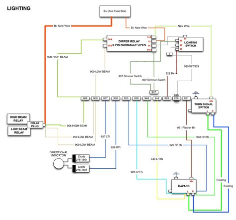 xovision wiring diagram wikie cloud design ideas