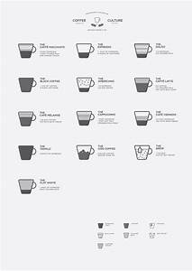 1000+ ideas about Coffee Shop Names on Pinterest | Opening ...