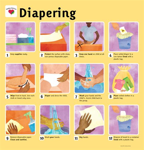 diaper  baby step  step instructions