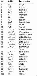 Arabic For Dummies Cheat Sheet - dummies