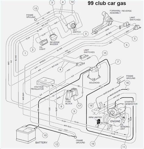 2000 club car wiring diagram vivresaville