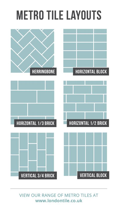 metro tiles   laid   variety  ways  create striking effects check   guide