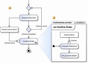 C  - How To Create A Uml Diagram With Visual Studio 2013