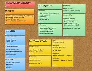 agile test strategy template agile software development With agile test strategy template