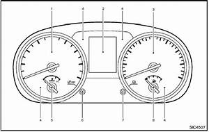 Meters And Gauges - Instruments And Controls