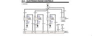I Have 2001 Ford Windstar Code   P0443 Pleace I Need Help