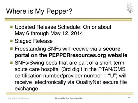 Qualitynet Help Desk Number by Interpreting Your 2014 Snf Pepper