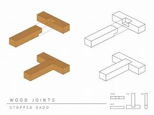 9 Great To Use Woodworking Joints  Image Instructions