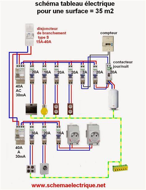 sch 233 ma tableau electrique domestique c 226 blage et branchement d un tableau electrique selon les