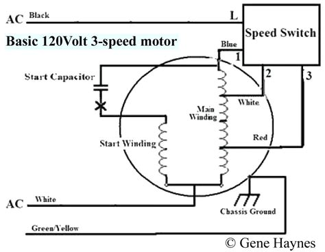 ac motor wiring diagram single phase jet best site