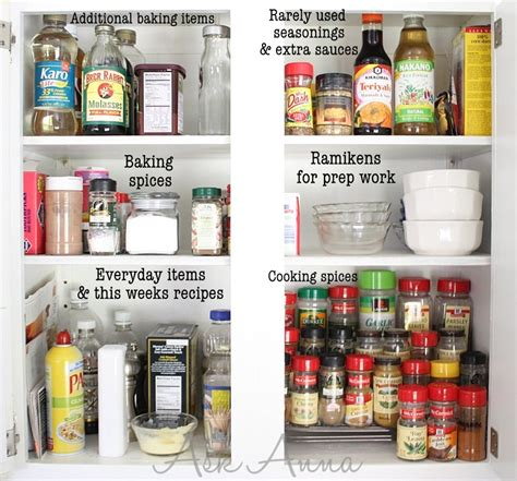 how to organize your kitchen spices 30 clever ideas to organize your kitchen in the garage 174 8784