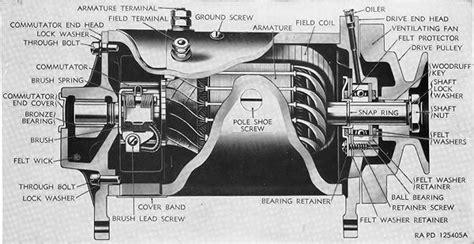 6 Volt Autolite Generator Wiring Diagram 1936 Chevy Wiring
