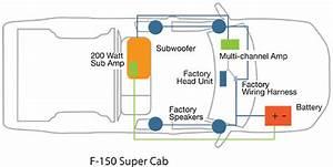 Kicker Hideaway Wiring Diagram