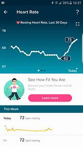 Solved Increase In Resting Heart Rate Fitbit Community