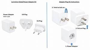 Electrical Plug Configurations