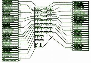 1997 Ford Ranger Fuse Box Diagram