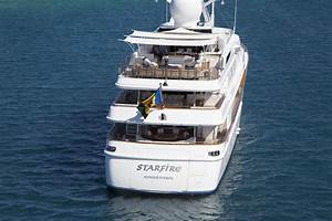 Spring Break Destinations For Your Superyacht Charter