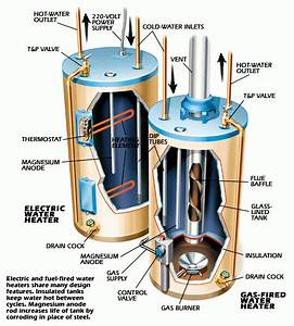 Common Hot Water Heater Problems